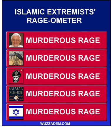 islamicextremistsrageometer.jpg